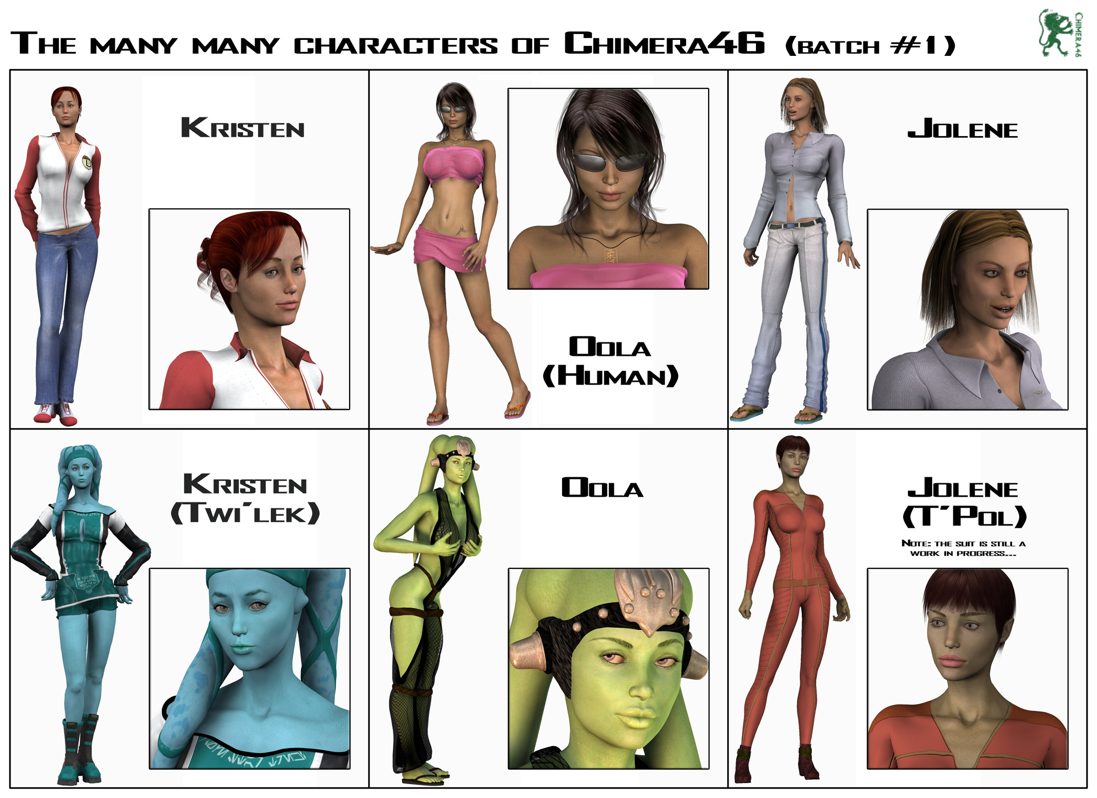 The Many Characters of Chimera46 (Batch 1)